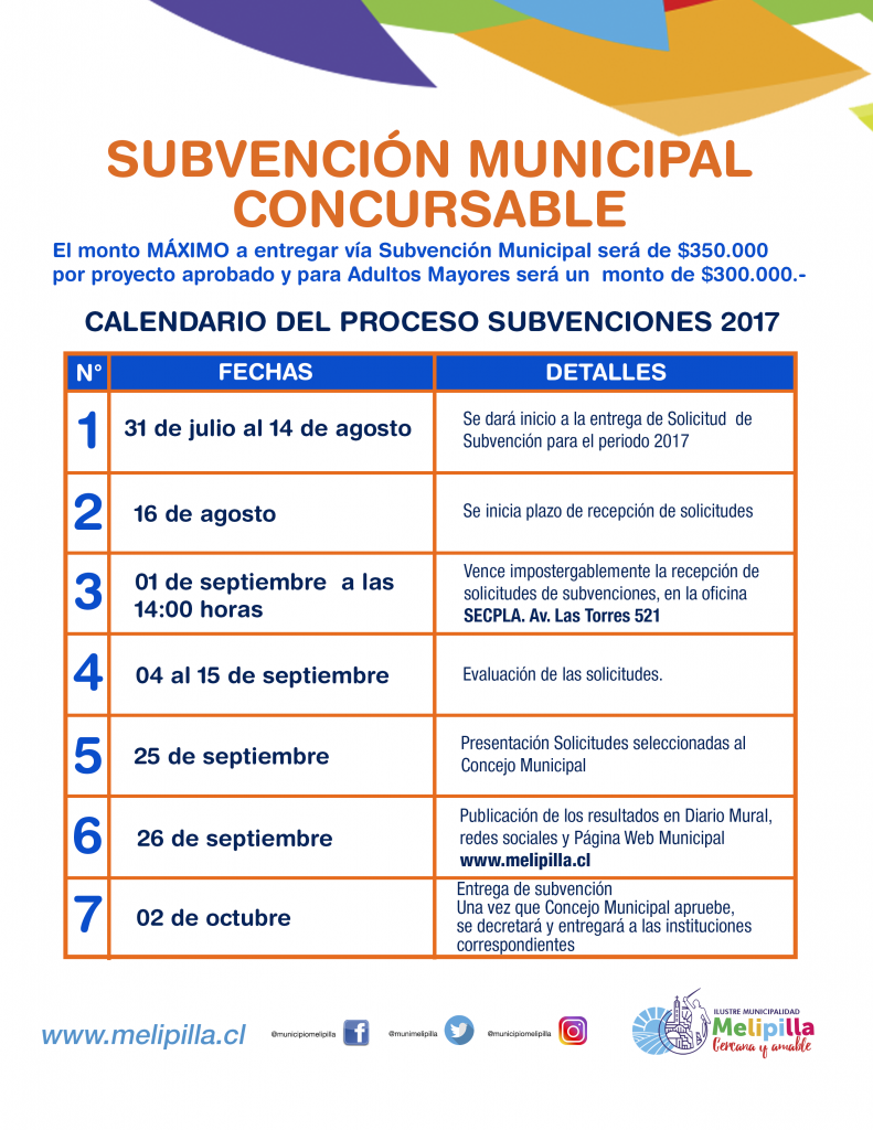 SUBVENCION MUNICIPAL